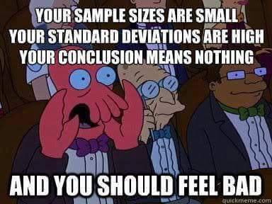 Your Conclusions Mean Nothing
